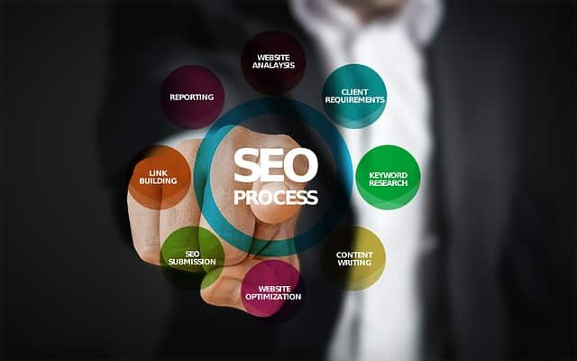 Cyprus SEO Link Strategy